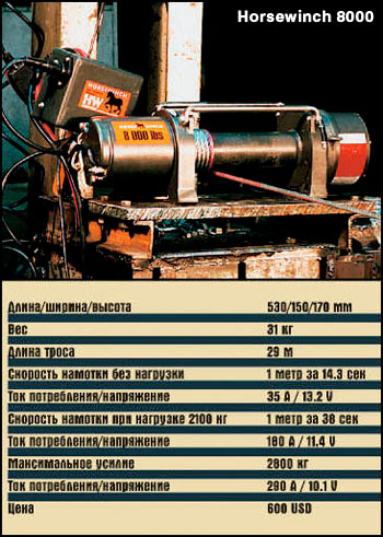 Horsewinch 8000